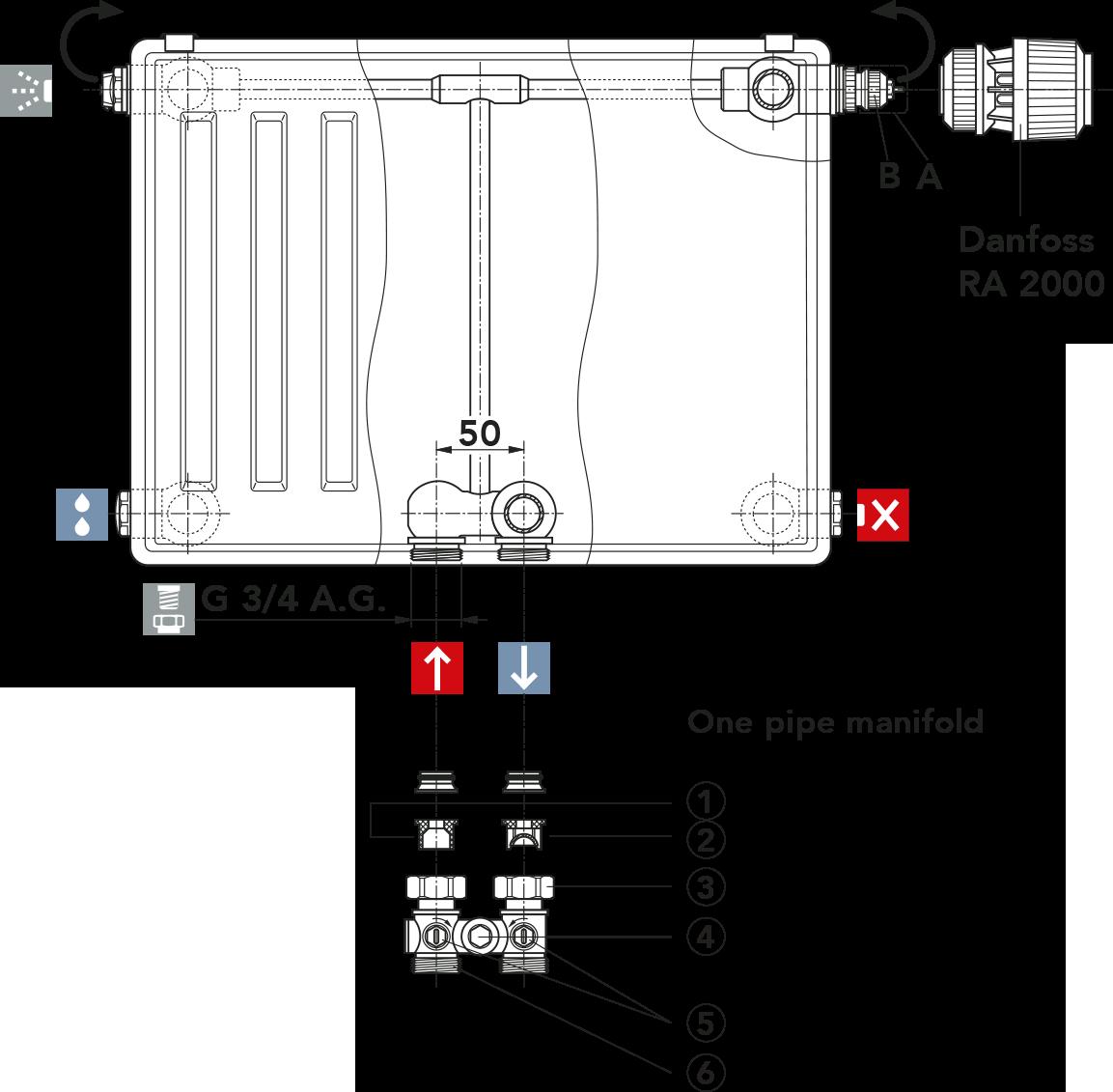E2-Technology