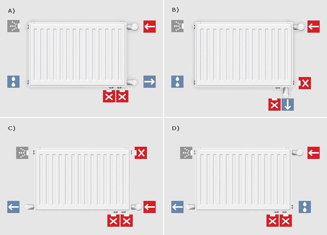 Типы присоединения радиатора с нижним подключением